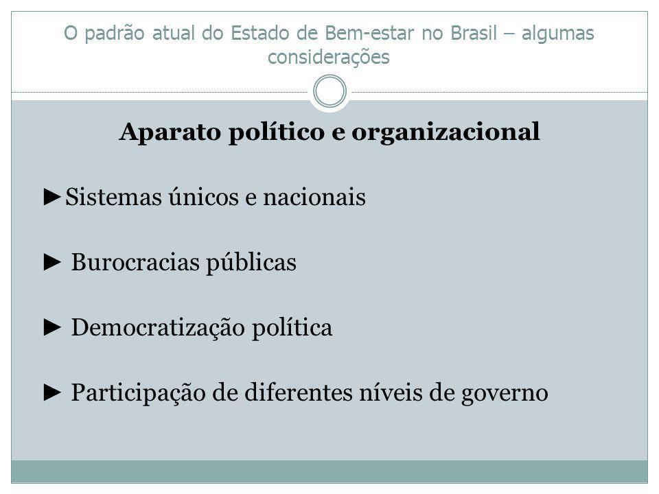 O padrão atual do Estado de Bem-estar no Brasil – algumas considerações Aparato político e organizacional Sistemas únicos e nacionais Burocracias públ