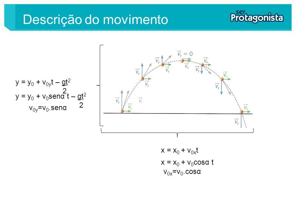 y = y 0 + v 0y t – gt 2 2 x = x 0 + v 0x t y = y 0 + v 0 senα t – gt 2 2 x = x 0 + v 0 cosα t v 0y =v 0.senα v 0x =v 0.cosα Descrição do movimento