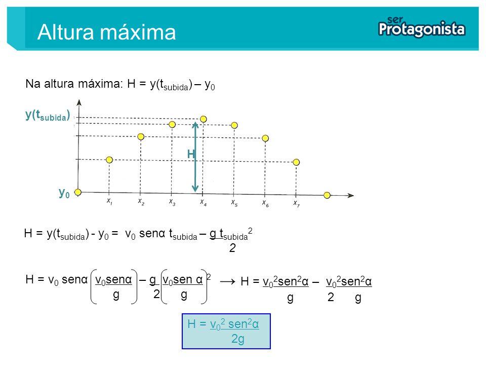 Na altura máxima: H = y(t subida ) – y 0 H = y(t subida ) - y 0 = v 0 senα t subida – g t subida 2 2 H = v 0 2 sen 2 α – v 0 2 sen 2 α g 2 g H = v 0 2 sen 2 α 2g H = v 0 senα v 0 senα – g v 0 sen α 2 g 2 g y0y0 y(t subida ) H Altura máxima
