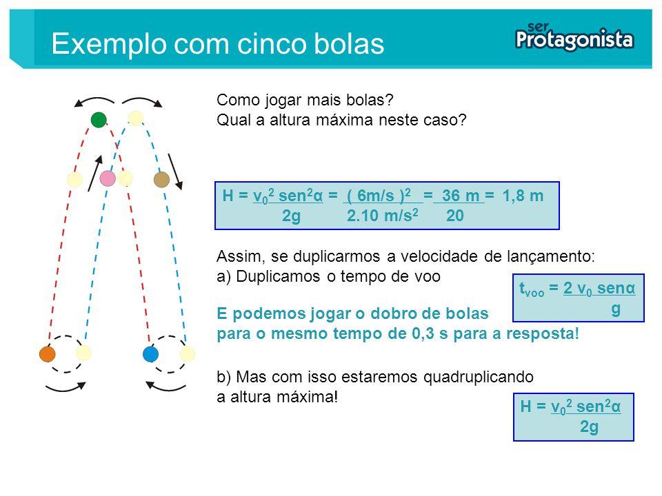 Como jogar mais bolas? Qual a altura máxima neste caso? H = v 0 2 sen 2 α = ( 6m/s ) 2 = 36 m = 1,8 m 2g 2.10 m/s 2 20 Assim, se duplicarmos a velocid