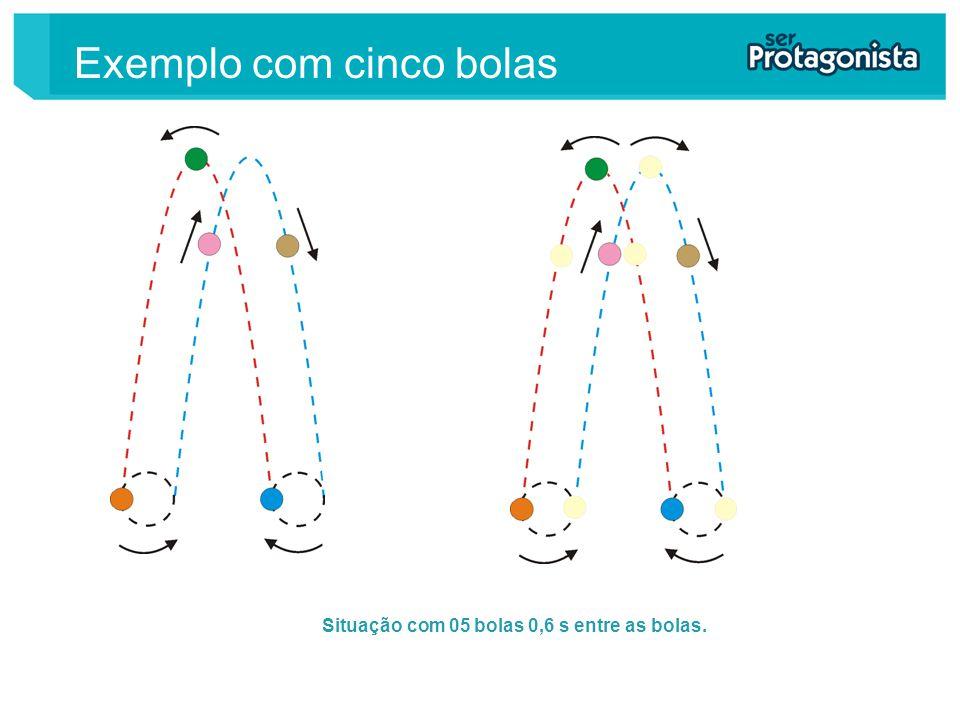 Situação com 05 bolas 0,6 s entre as bolas. Exemplo com cinco bolas