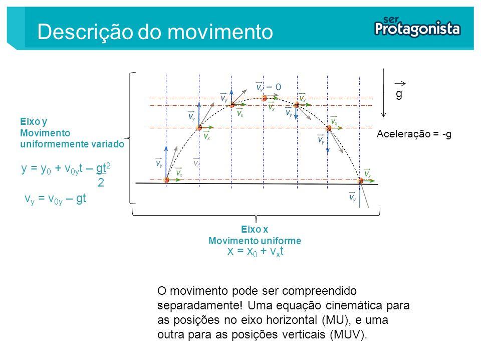 Eixo y Movimento uniformemente variado Eixo x Movimento uniforme Aceleração = -g y = y 0 + v 0y t – gt 2 2 x = x 0 + v x t v y = v 0y – gt g O movimen
