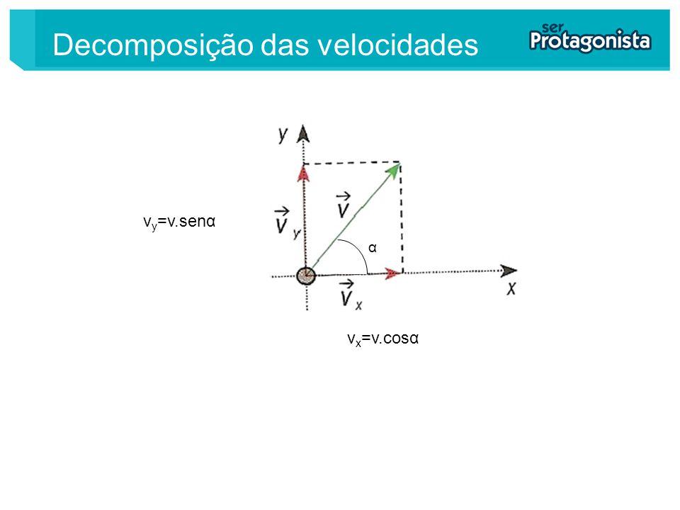 α v x =v.cosα v y =v.senα Decomposição das velocidades