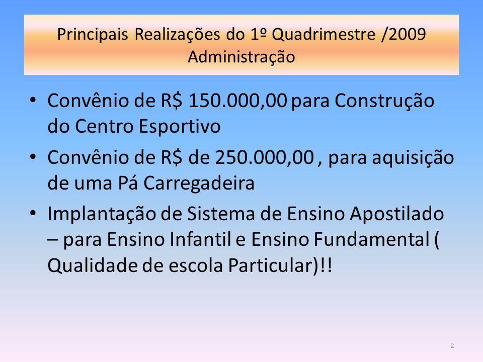 Principais Realizações do 1º Quadrimestre /2009 Administração 2 Convênio de R$ 150.000,00 para Construção do Centro Esportivo Convênio de R$ de 250.00