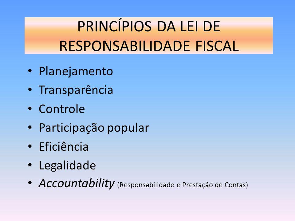 PRINCÍPIOS DA LEI DE RESPONSABILIDADE FISCAL Planejamento Transparência Controle Participação popular Eficiência Legalidade Accountability (Responsabi