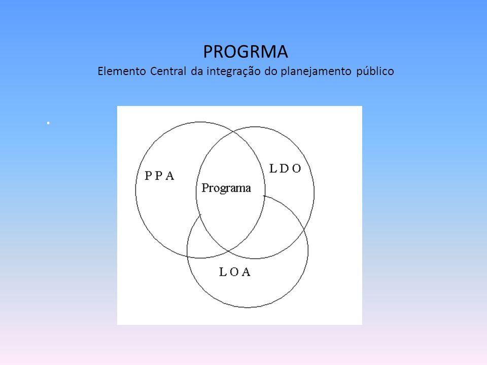 PROGRMA Elemento Central da integração do planejamento público.