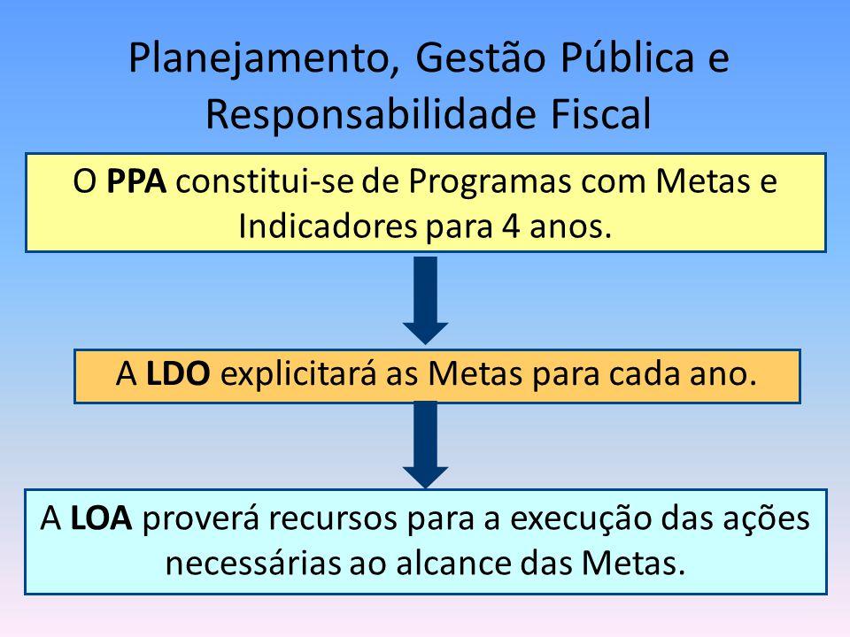 Planejamento, Gestão Pública e Responsabilidade Fiscal A LDO explicitará as Metas para cada ano. O PPA constitui-se de Programas com Metas e Indicador