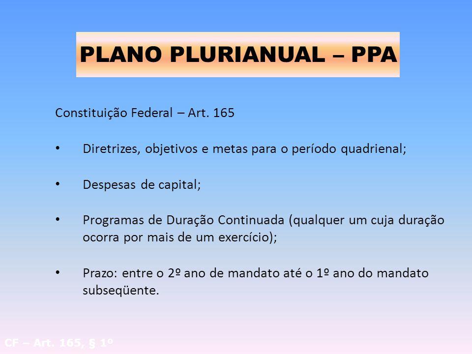 PLANO PLURIANUAL – PPA Constituição Federal – Art. 165 Diretrizes, objetivos e metas para o período quadrienal; Despesas de capital; Programas de Dura