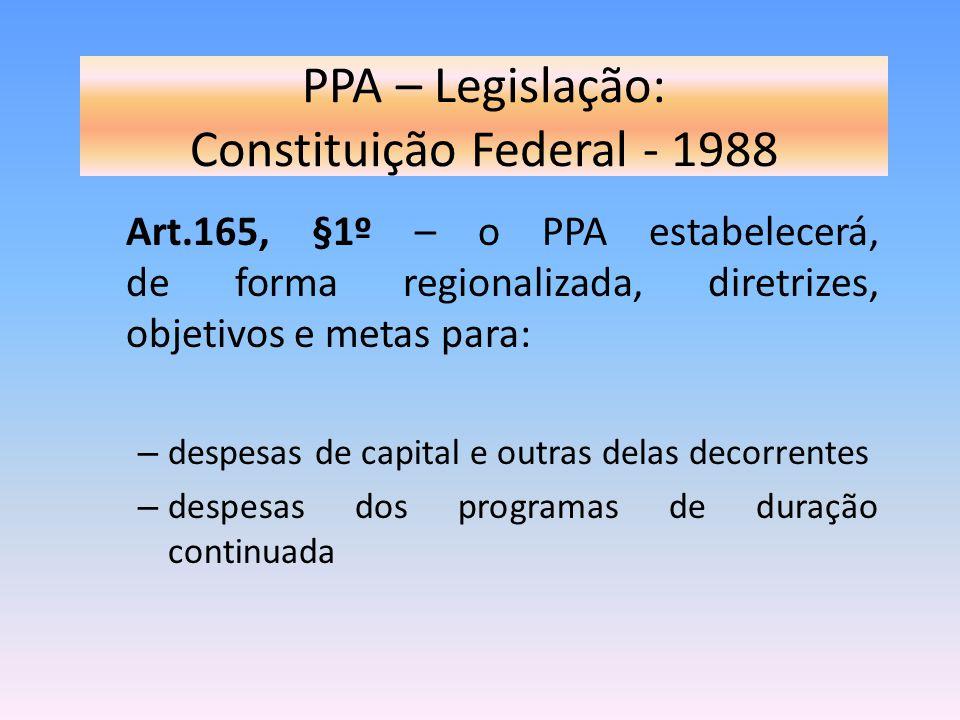 PPA – Legislação: Constituição Federal - 1988 Art.165, §1º – o PPA estabelecerá, de forma regionalizada, diretrizes, objetivos e metas para: – despesa