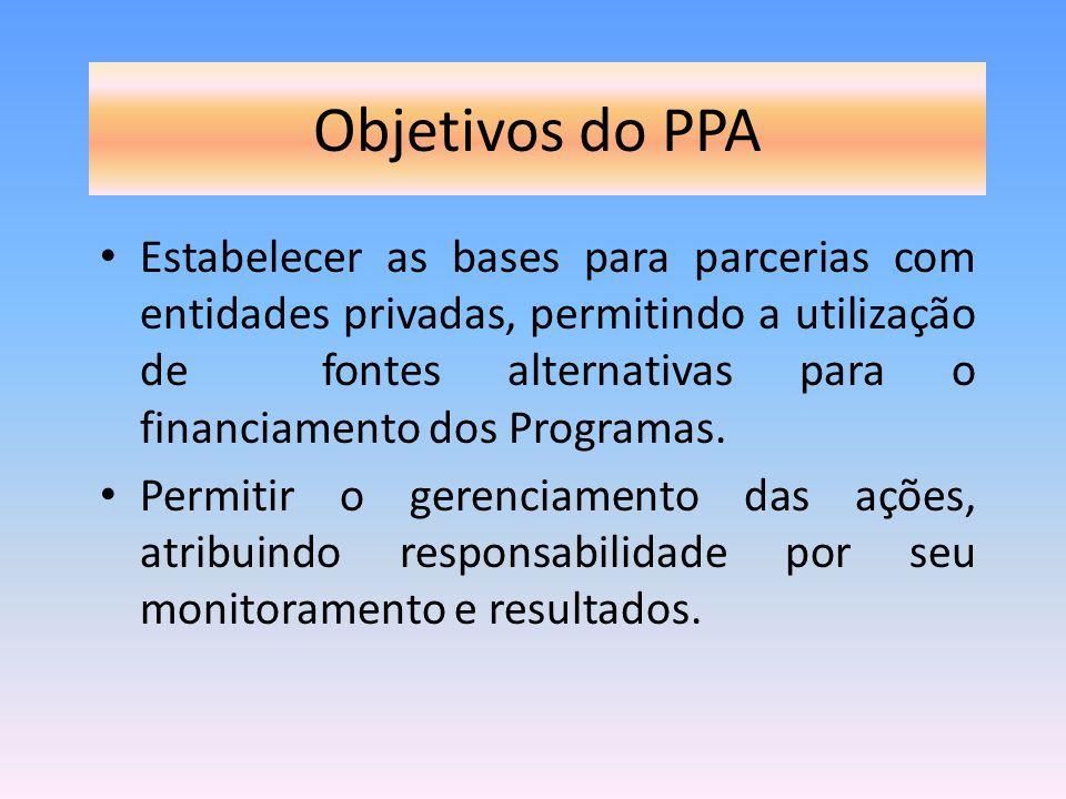 Objetivos do PPA Estabelecer as bases para parcerias com entidades privadas, permitindo a utilização de fontes alternativas para o financiamento dos P