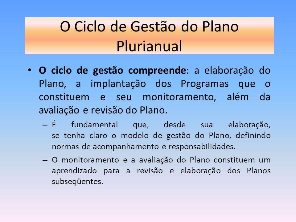 O Ciclo de Gestão do Plano Plurianual O ciclo de gestão compreende: a elaboração do Plano, a implantação dos Programas que o constituem e seu monitora