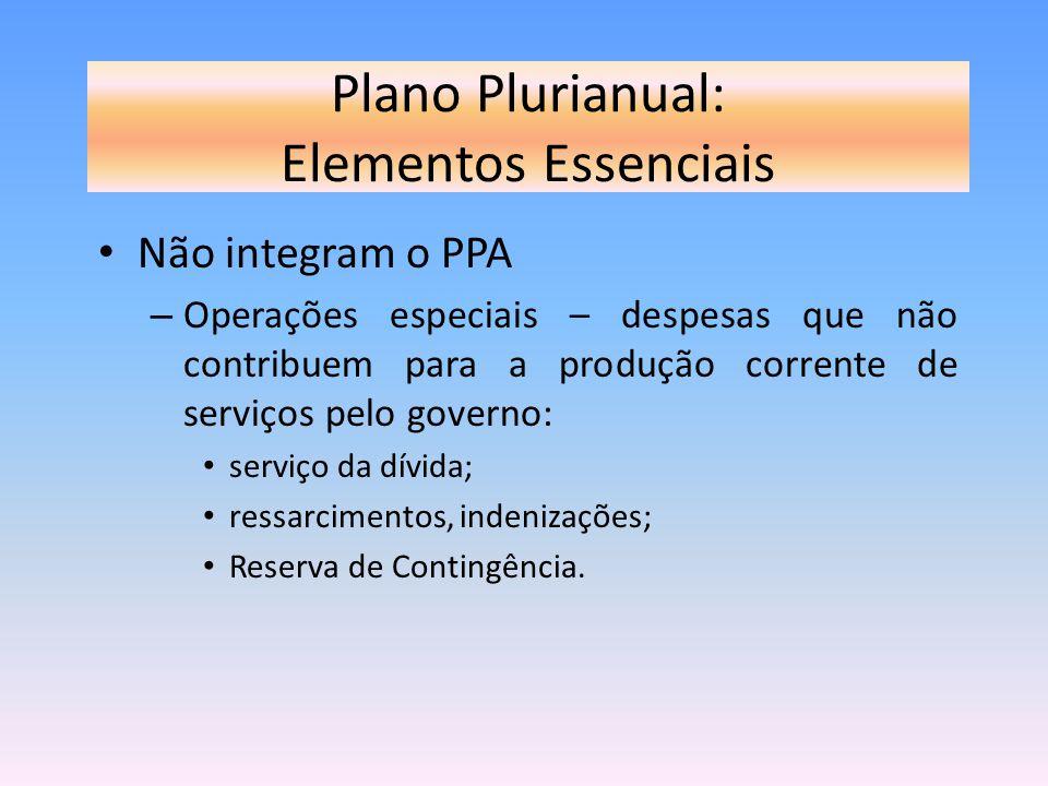 Plano Plurianual: Elementos Essenciais Não integram o PPA – Operações especiais – despesas que não contribuem para a produção corrente de serviços pel