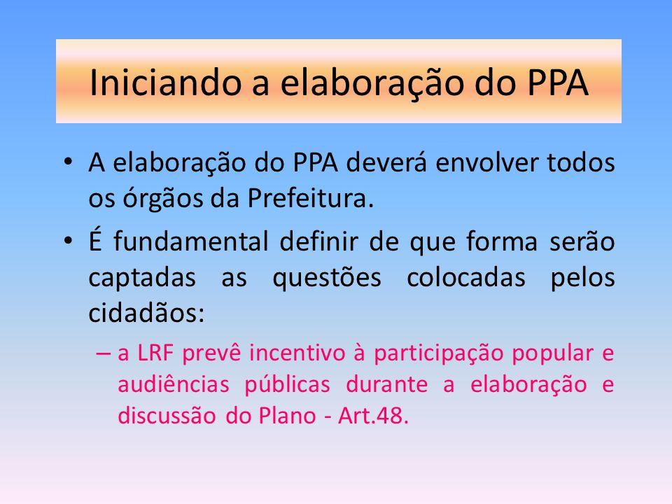 Iniciando a elaboração do PPA A elaboração do PPA deverá envolver todos os órgãos da Prefeitura. É fundamental definir de que forma serão captadas as