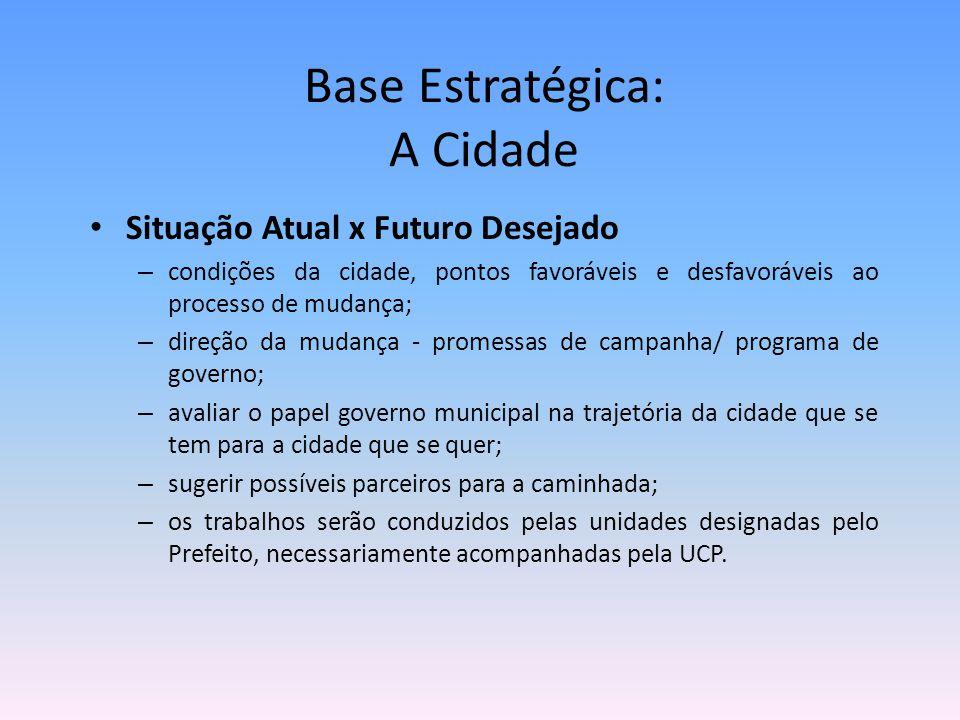 Base Estratégica: A Cidade Situação Atual x Futuro Desejado – condições da cidade, pontos favoráveis e desfavoráveis ao processo de mudança; – direção