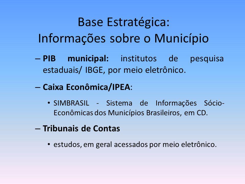 Base Estratégica: Informações sobre o Município – PIB municipal: institutos de pesquisa estaduais/ IBGE, por meio eletrônico. – Caixa Econômica/IPEA: