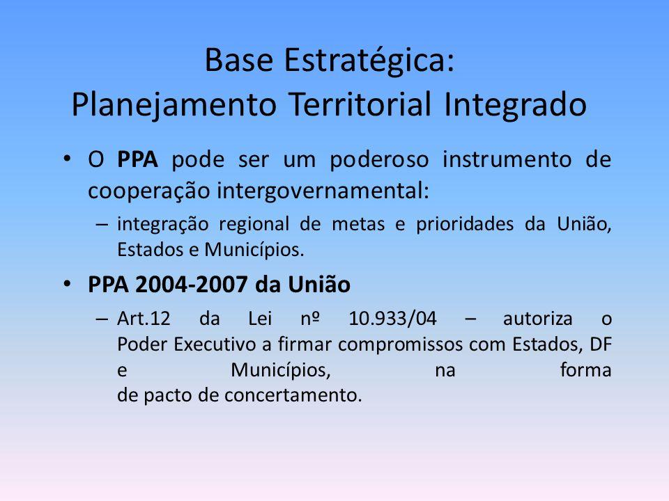 Base Estratégica: Planejamento Territorial Integrado O PPA pode ser um poderoso instrumento de cooperação intergovernamental: – integração regional de