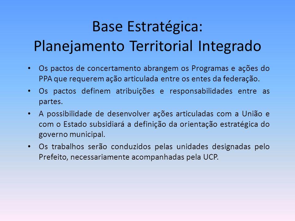 Base Estratégica: Planejamento Territorial Integrado Os pactos de concertamento abrangem os Programas e ações do PPA que requerem ação articulada entr