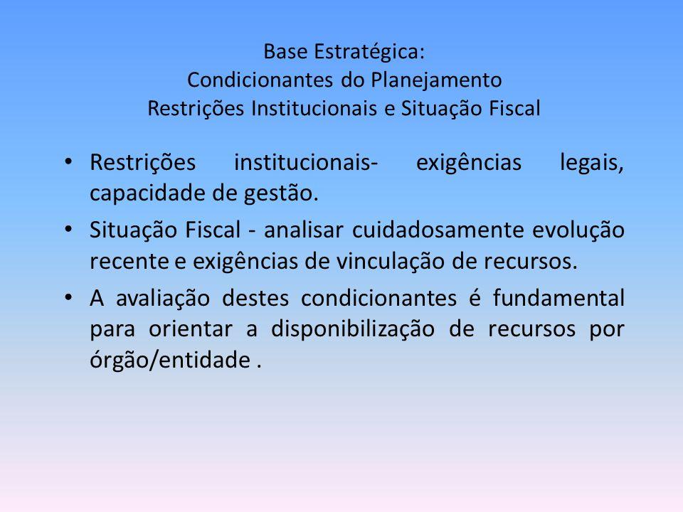 Base Estratégica: Condicionantes do Planejamento Restrições Institucionais e Situação Fiscal Restrições institucionais- exigências legais, capacidade