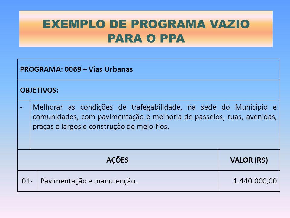 EXEMPLO DE PROGRAMA VAZIO PARA O PPA 1.440.000,00Pavimentação e manutenção.01- VALOR (R$)AÇÕES Melhorar as condições de trafegabilidade, na sede do Mu
