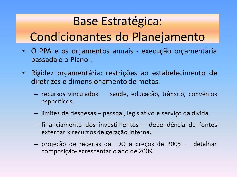 Base Estratégica: Condicionantes do Planejamento O PPA e os orçamentos anuais - execução orçamentária passada e o Plano. Rigidez orçamentária: restriç