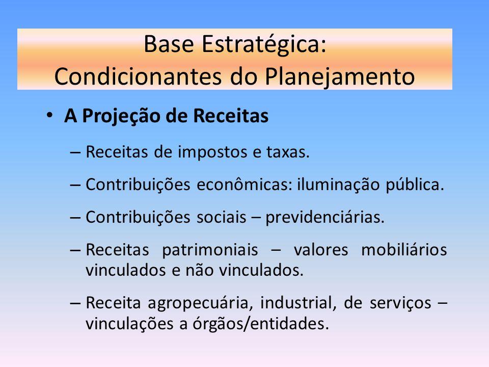 Base Estratégica: Condicionantes do Planejamento A Projeção de Receitas – Receitas de impostos e taxas. – Contribuições econômicas: iluminação pública