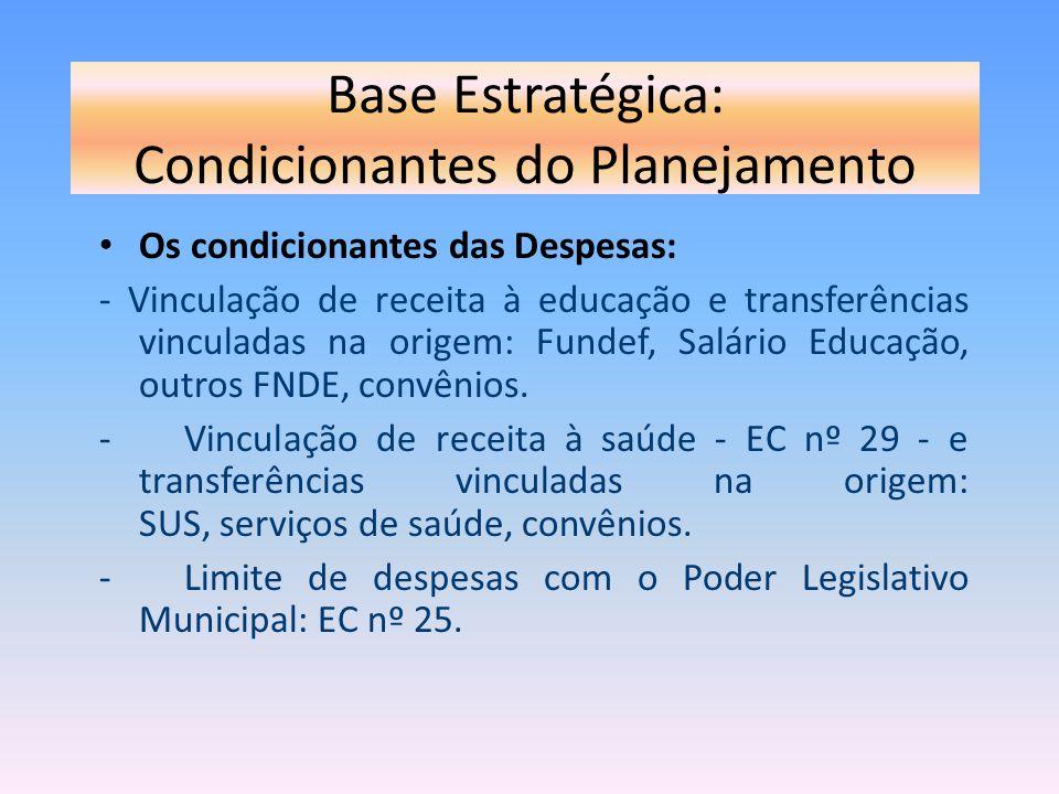 Base Estratégica: Condicionantes do Planejamento Os condicionantes das Despesas: - Vinculação de receita à educação e transferências vinculadas na ori