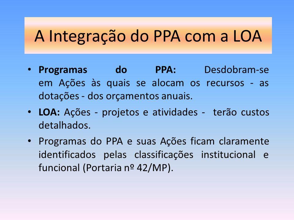 A Integração do PPA com a LOA Programas do PPA: Desdobram-se em Ações às quais se alocam os recursos - as dotações - dos orçamentos anuais. LOA: Ações