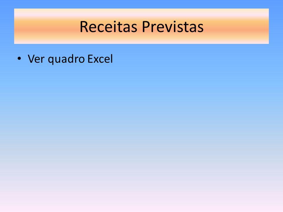 Receitas Previstas Ver quadro Excel