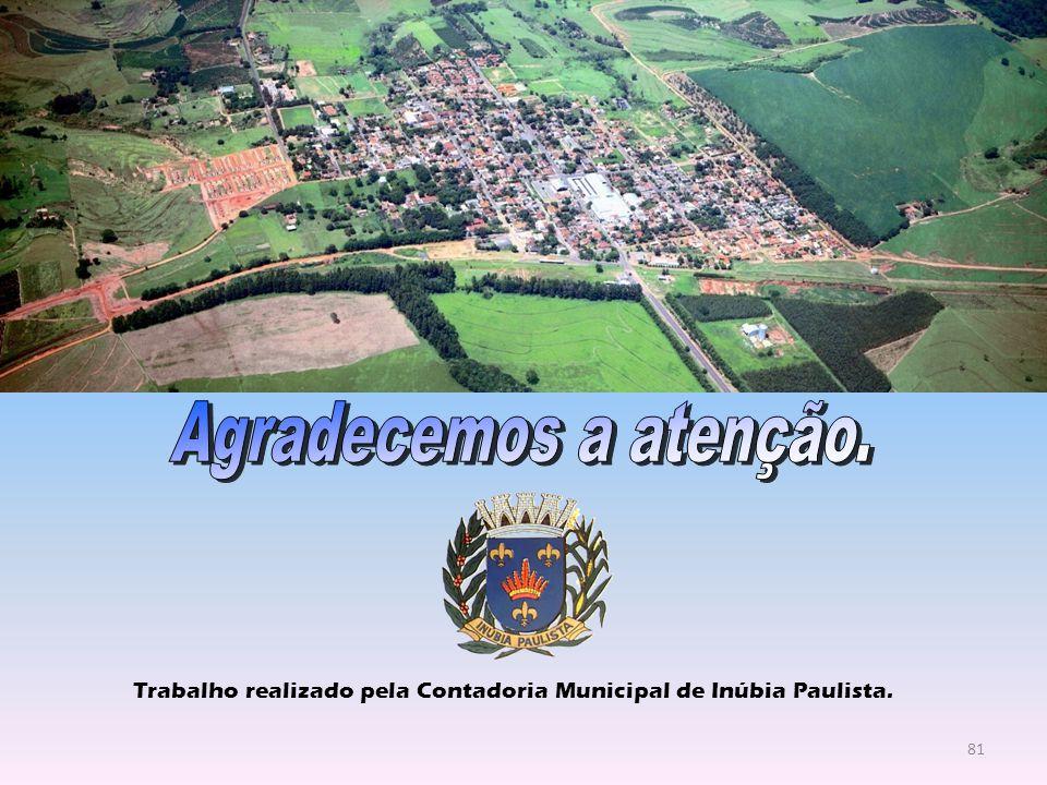 81 Trabalho realizado pela Contadoria Municipal de Inúbia Paulista.