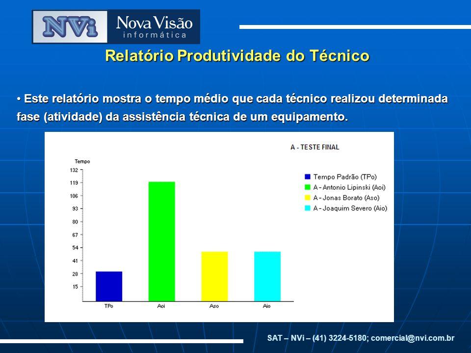 Relatório Produtividade do Técnico Este relatório mostra o tempo médio que cada técnico realizou determinada fase (atividade) da assistência técnica d
