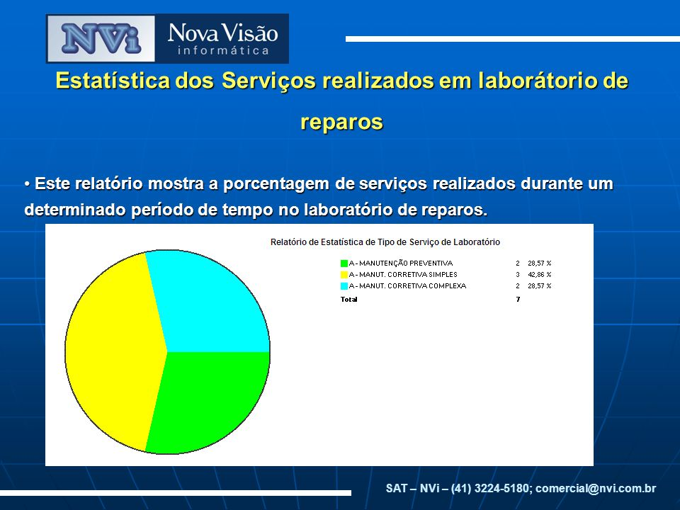 Estatística dos Serviços realizados em laborátorio de reparos Este relatório mostra a porcentagem de serviços realizados durante um determinado períod