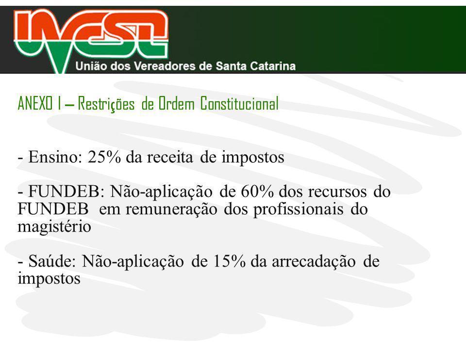 ANEXO I – Restri ç ões de Ordem Constitucional - Ensino: 25% da receita de impostos - FUNDEB: Não-aplicação de 60% dos recursos do FUNDEB em remuneraç