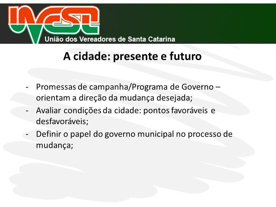 A cidade: presente e futuro -Promessas de campanha/Programa de Governo – orientam a direção da mudança desejada; -Avaliar condições da cidade: pontos