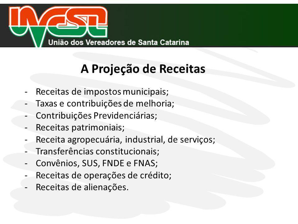 A Projeção de Receitas -Receitas de impostos municipais; -Taxas e contribuições de melhoria; -Contribuições Previdenciárias; -Receitas patrimoniais; -