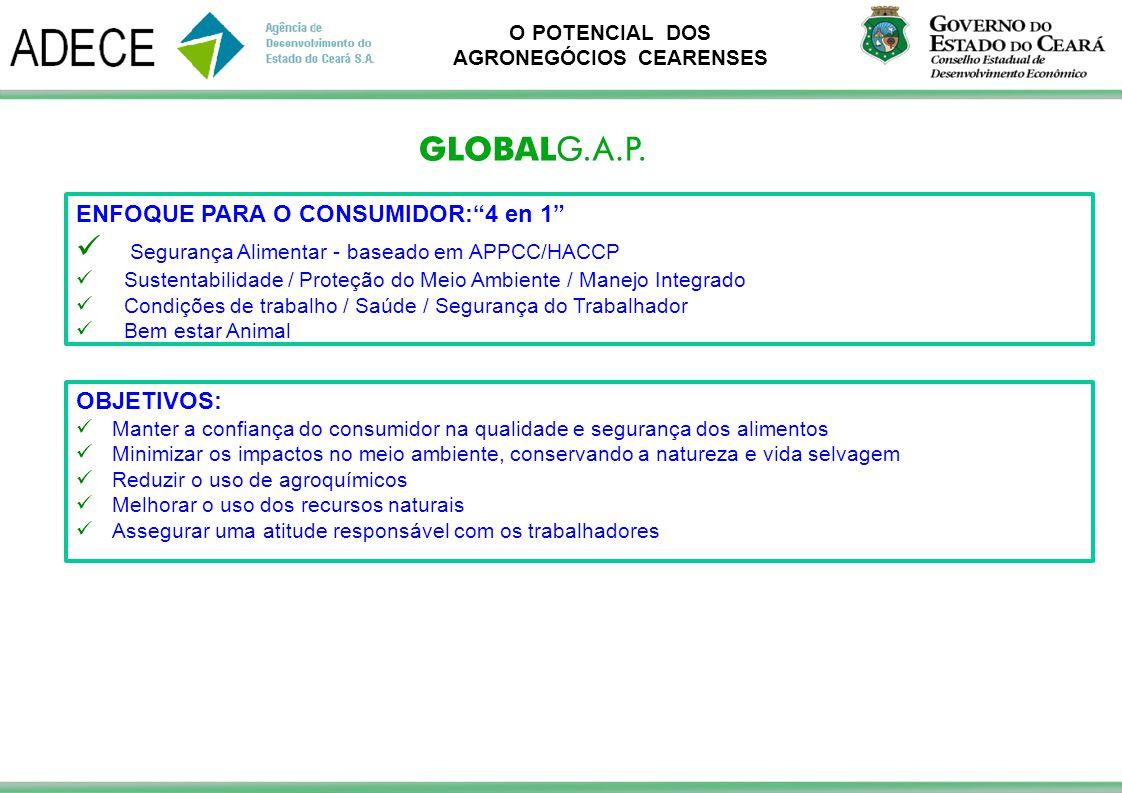O POTENCIAL DOS AGRONEGÓCIOS CEARENSES ENFOQUE PARA O CONSUMIDOR:4 en 1 Segurança Alimentar - baseado em APPCC/HACCP Sustentabilidade / Proteção do Me