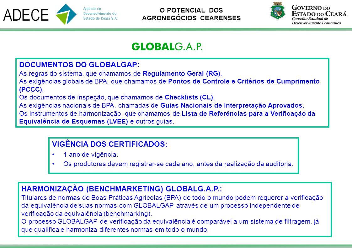 O POTENCIAL DOS AGRONEGÓCIOS CEARENSES HARMONIZAÇÃO (BENCHMARKETING) GLOBALG.A.P.: Titulares de normas de Boas Práticas Agrícolas (BPA) de todo o mund