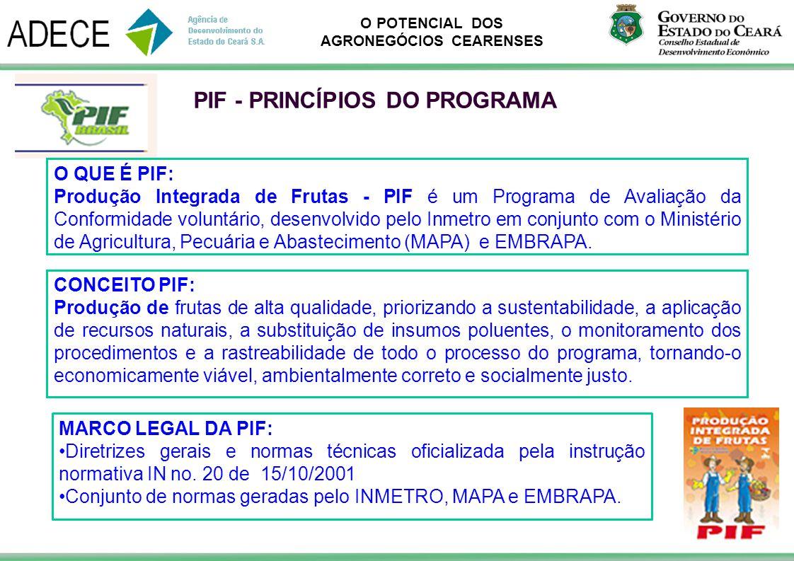 PIF - PRINCÍPIOS DO PROGRAMA CONCEITO PIF: Produção de frutas de alta qualidade, priorizando a sustentabilidade, a aplicação de recursos naturais, a s