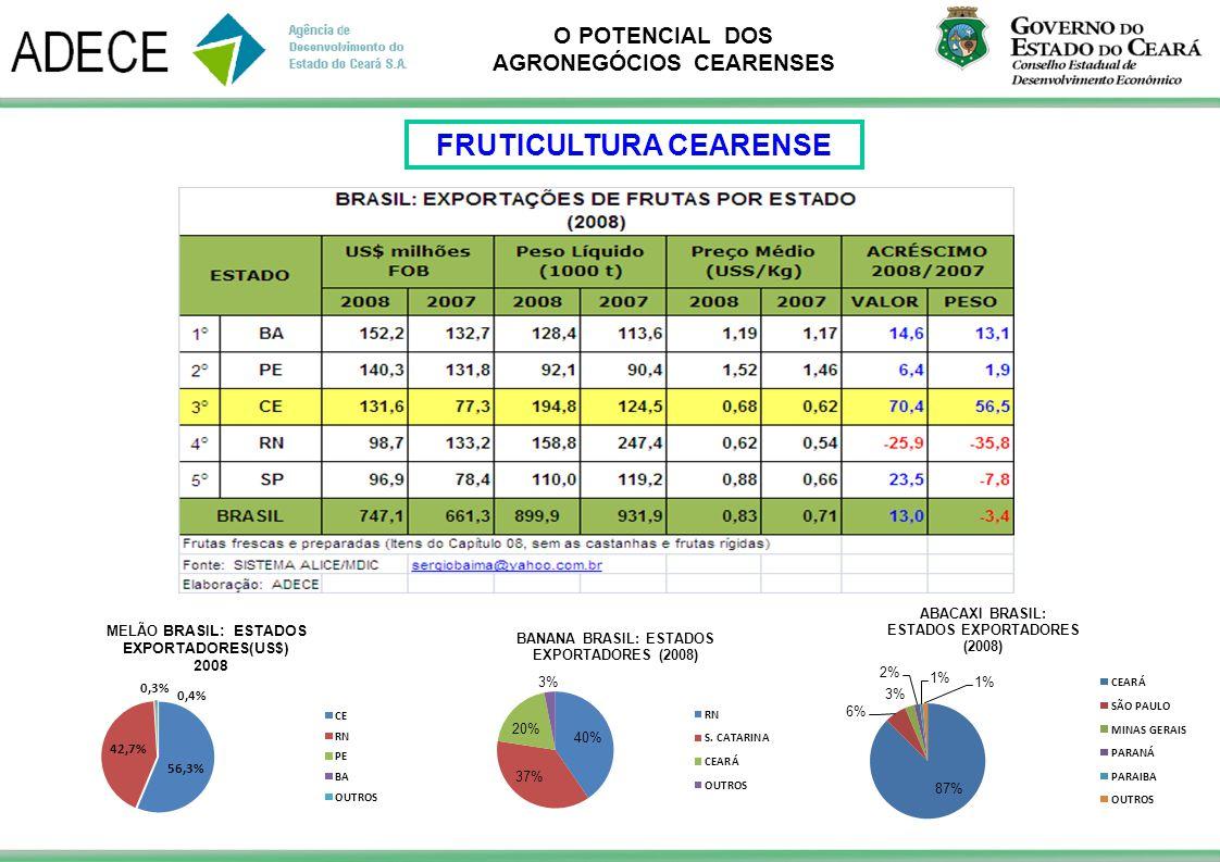 O POTENCIAL DOS AGRONEGÓCIOS CEARENSES FRUTICULTURA CEARENSE