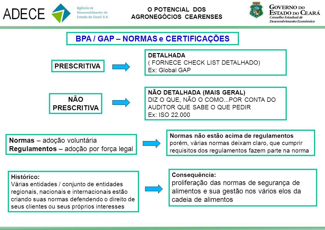 O POTENCIAL DOS AGRONEGÓCIOS CEARENSES DETALHADA ( FORNECE CHECK LIST DETALHADO) Ex: Global GAP PRESCRITIVA NÃO DETALHADA (MAIS GERAL) DIZ O QUE, NÃO