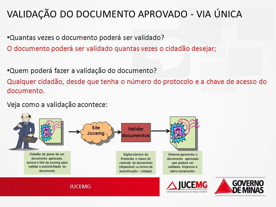 JUCEMG VALIDAÇÃO DO DOCUMENTO APROVADO - VIA ÚNICA Quantas vezes o documento poderá ser validado? O documento poderá ser validado quantas vezes o cida