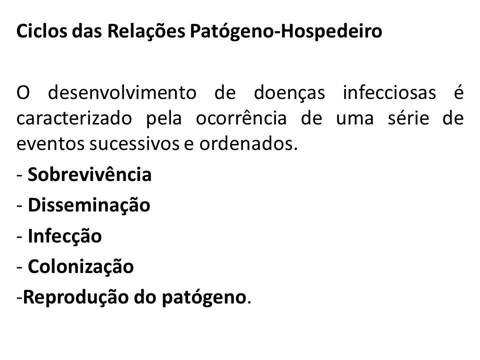 Ciclos das Relações Patógeno-Hospedeiro O desenvolvimento de doenças infecciosas é caracterizado pela ocorrência de uma série de eventos sucessivos e