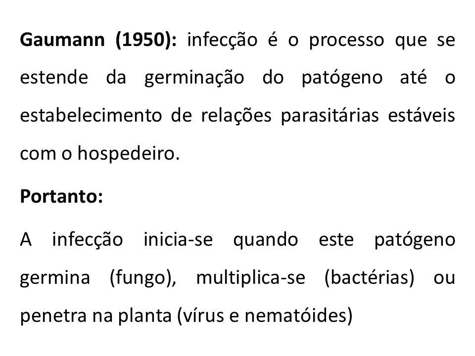 Gaumann (1950): infecção é o processo que se estende da germinação do patógeno até o estabelecimento de relações parasitárias estáveis com o hospedeir