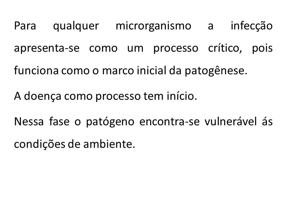 Para qualquer microrganismo a infecção apresenta-se como um processo crítico, pois funciona como o marco inicial da patogênese. A doença como processo