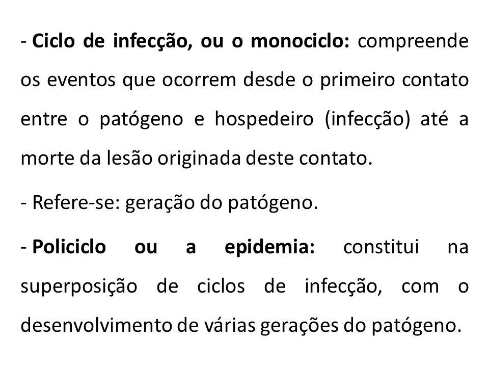 - Ciclo de infecção, ou o monociclo: compreende os eventos que ocorrem desde o primeiro contato entre o patógeno e hospedeiro (infecção) até a morte d