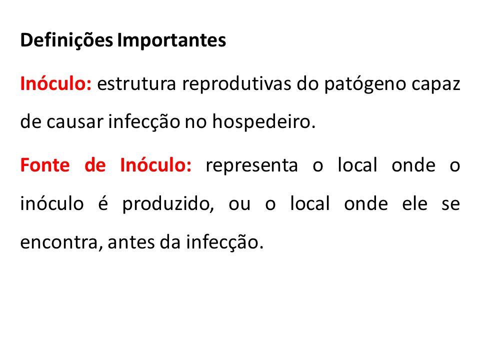 Definições Importantes Inóculo: estrutura reprodutivas do patógeno capaz de causar infecção no hospedeiro. Fonte de Inóculo: representa o local onde o