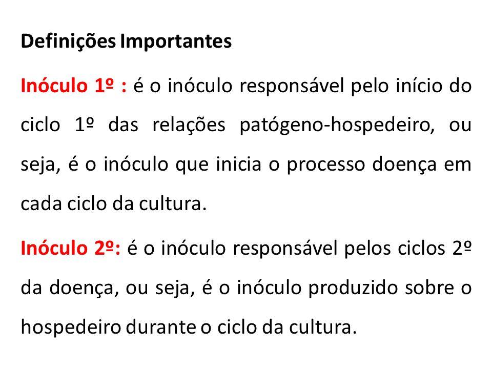 Definições Importantes Inóculo 1º : é o inóculo responsável pelo início do ciclo 1º das relações patógeno-hospedeiro, ou seja, é o inóculo que inicia