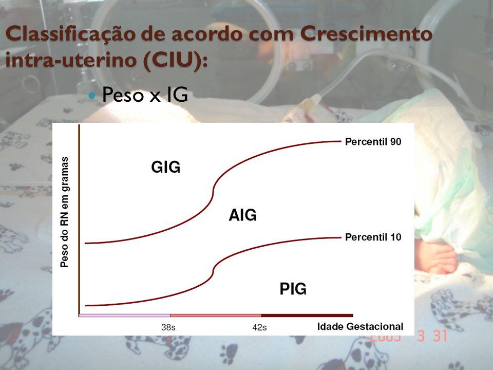 10. RN de 29s + 1d, peso 4.000g, percentil 91. IG: Pré-termo Peso: Normal CIU: GIG