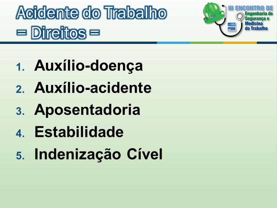 1. Auxílio-doença 2. Auxílio-acidente 3. Aposentadoria 4. Estabilidade 5. Indenização Cível