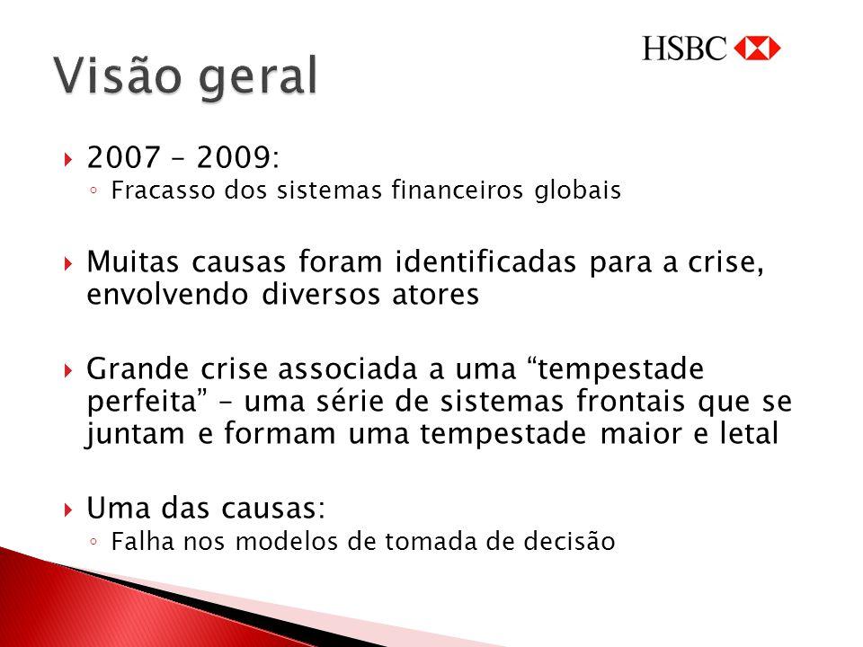 2007 – 2009: Fracasso dos sistemas financeiros globais Muitas causas foram identificadas para a crise, envolvendo diversos atores Grande crise associa