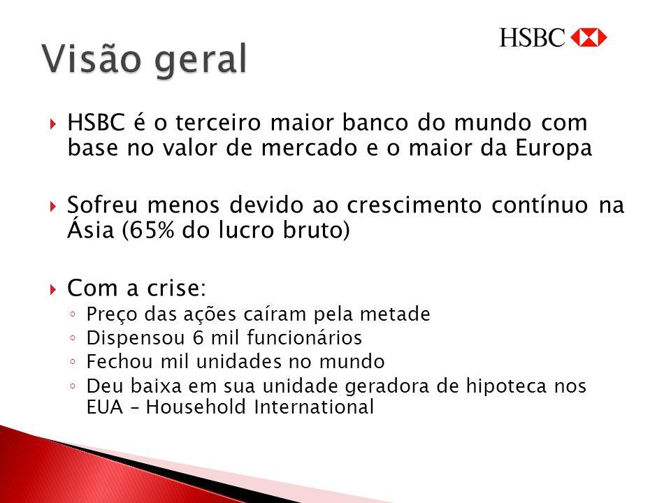 HSBC é o terceiro maior banco do mundo com base no valor de mercado e o maior da Europa Sofreu menos devido ao crescimento contínuo na Ásia (65% do lu